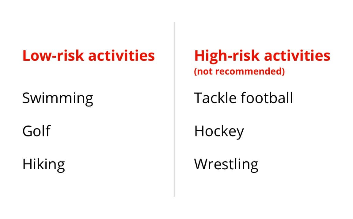 Learn about low-risk activites vs. high-risk activities for those with a bleeding disorder.
