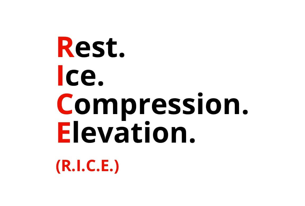 Rest. Ice. Compression. Elevation. (R.I.C.E.)
